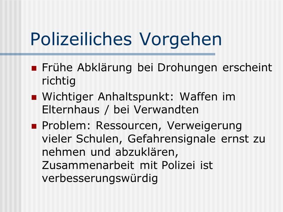 Polizeiliches Vorgehen