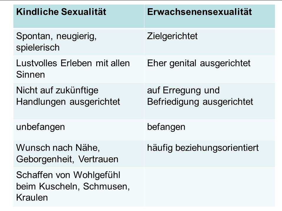 Titelfolie Kindliche Sexualität Erwachsenensexualität
