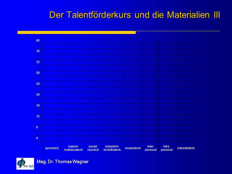 Der Talentförderkurs und die Materialien III