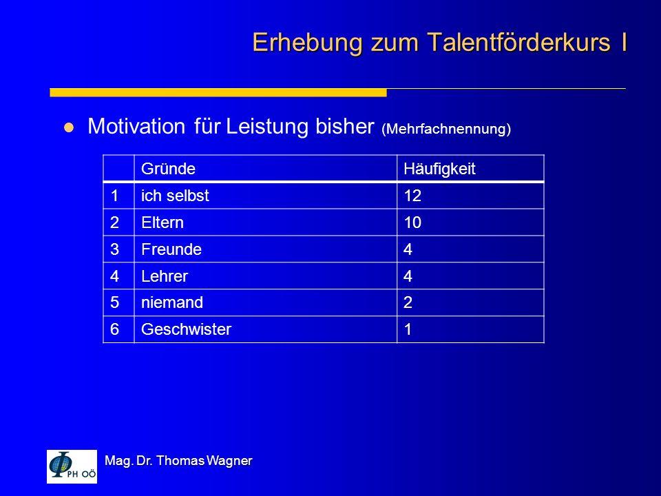 Erhebung zum Talentförderkurs I