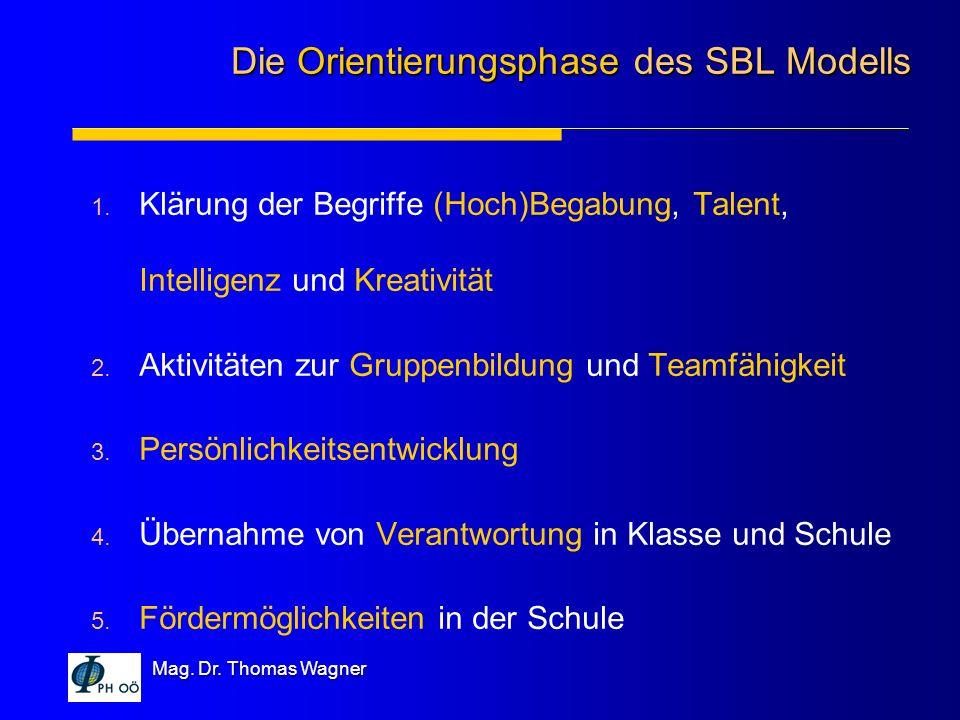 Die Orientierungsphase des SBL Modells