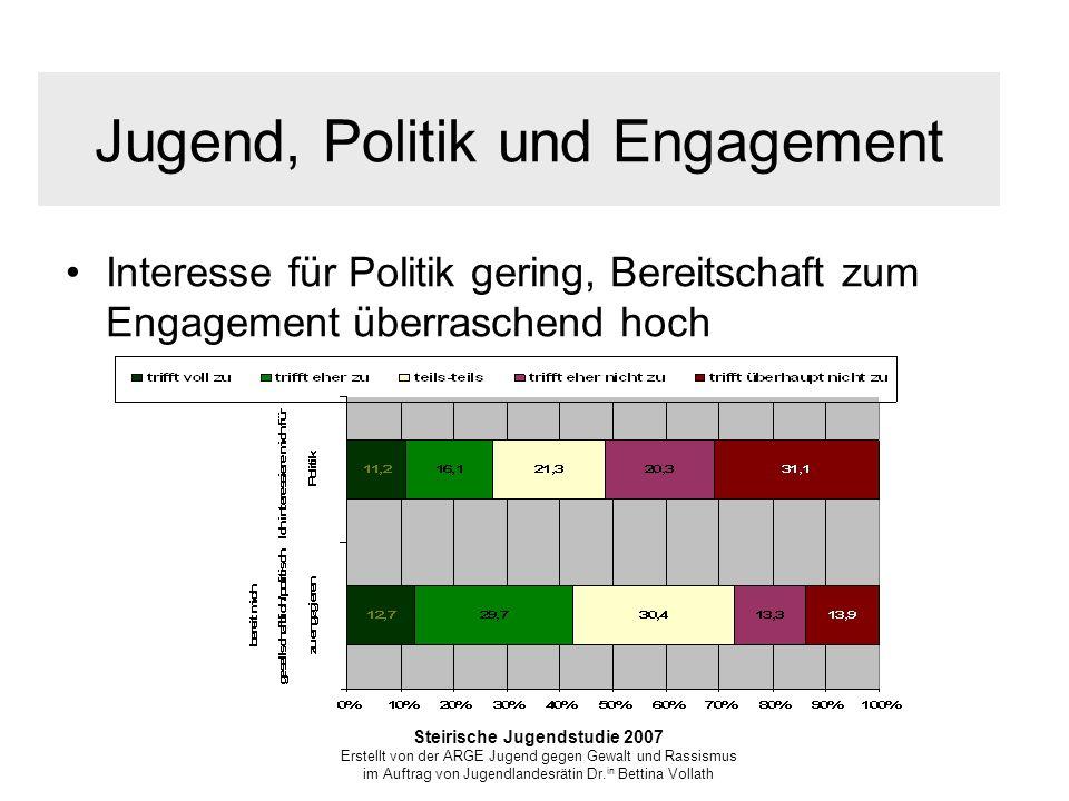 Jugend, Politik und Engagement