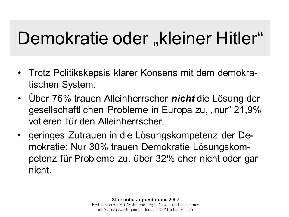 """Demokratie oder """"kleiner Hitler"""