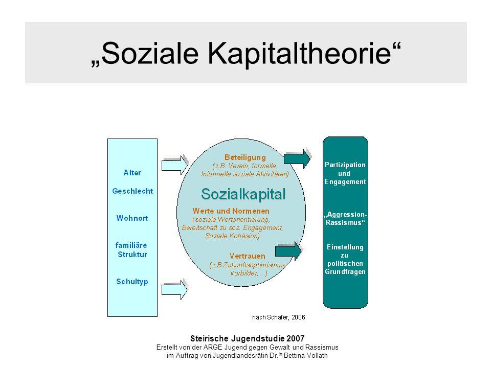 """Soziale Kapitaltheorie"