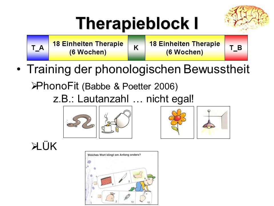Therapieblock I Training der phonologischen Bewusstheit