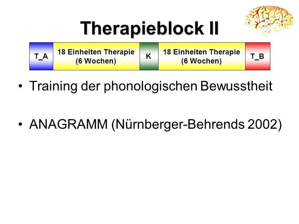 Therapieblock II Training der phonologischen Bewusstheit