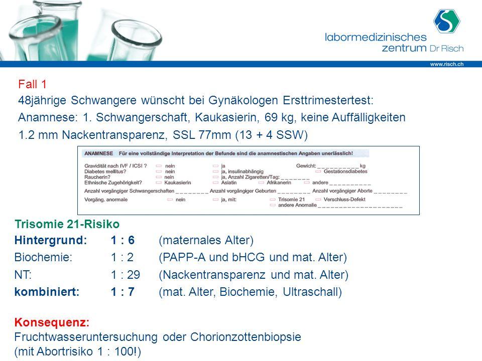 Fall 1 48jährige Schwangere wünscht bei Gynäkologen Ersttrimestertest: Anamnese: 1. Schwangerschaft, Kaukasierin, 69 kg, keine Auffälligkeiten.