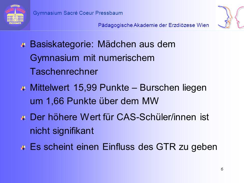 Basiskategorie: Mädchen aus dem Gymnasium mit numerischem Taschenrechner