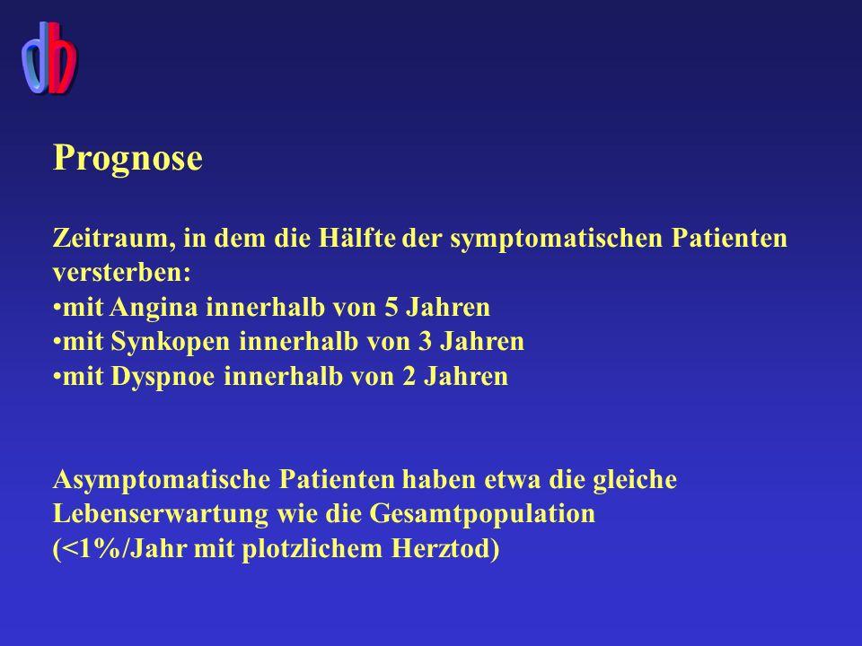 Prognose Zeitraum, in dem die Hälfte der symptomatischen Patienten versterben: mit Angina innerhalb von 5 Jahren.