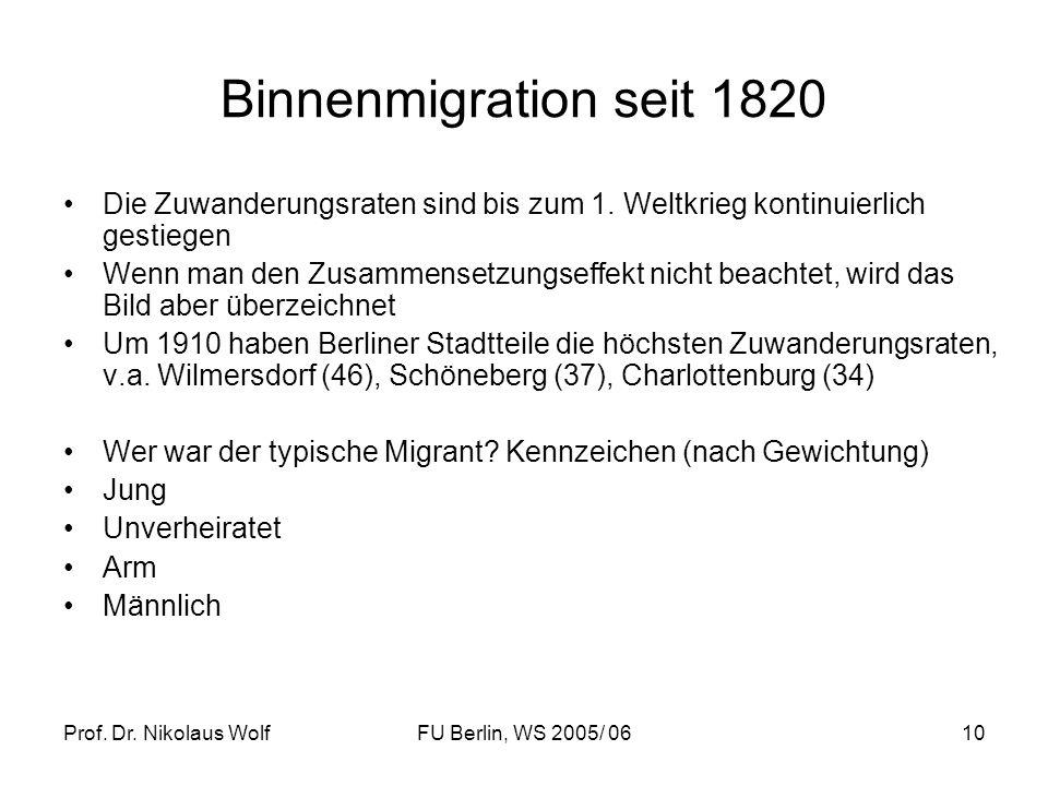 Binnenmigration seit 1820 Die Zuwanderungsraten sind bis zum 1. Weltkrieg kontinuierlich gestiegen.