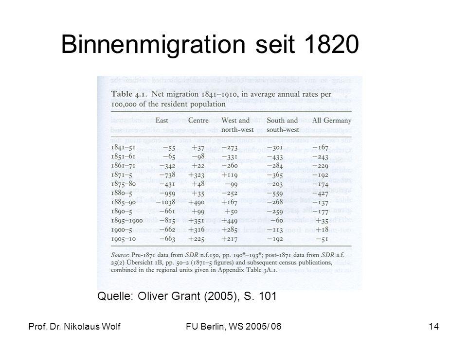 Binnenmigration seit 1820 Quelle: Oliver Grant (2005), S. 101