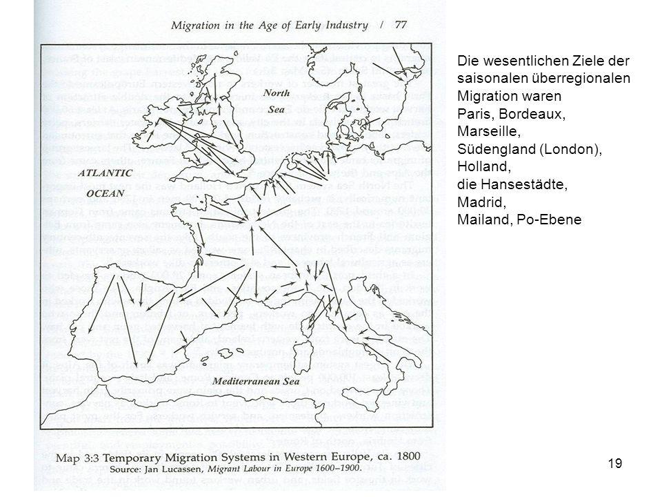 Die wesentlichen Ziele der saisonalen überregionalen Migration waren
