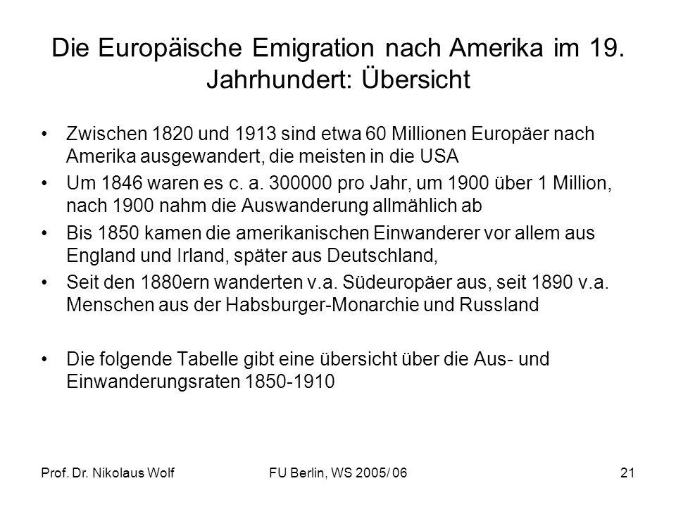 Die Europäische Emigration nach Amerika im 19. Jahrhundert: Übersicht