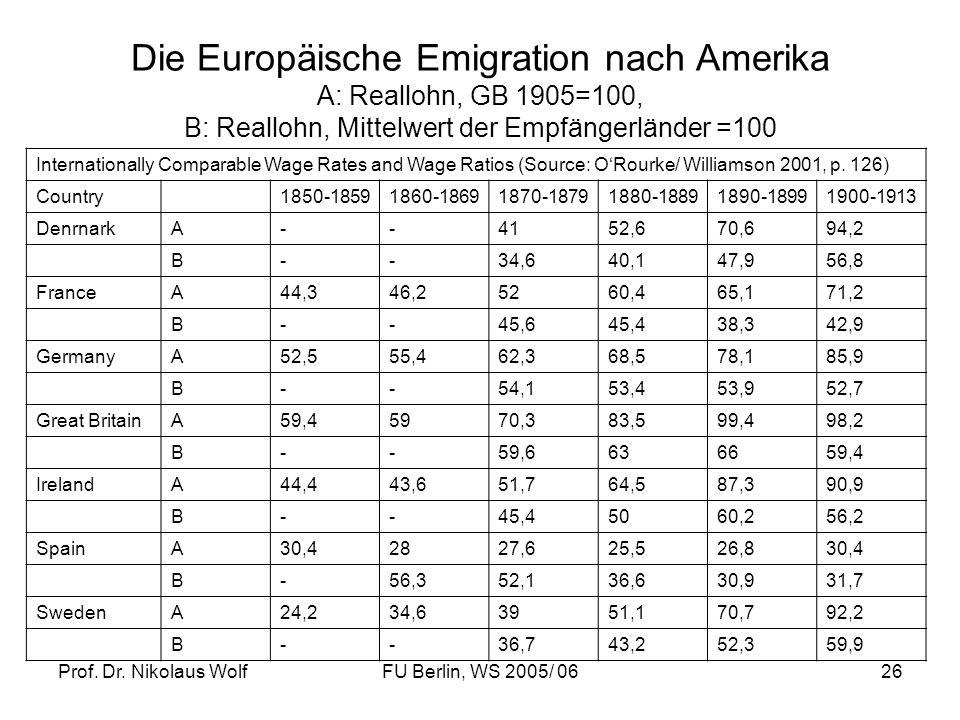 Die Europäische Emigration nach Amerika A: Reallohn, GB 1905=100, B: Reallohn, Mittelwert der Empfängerländer =100