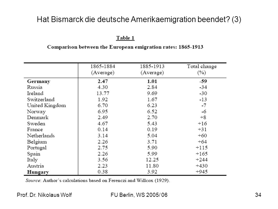 Hat Bismarck die deutsche Amerikaemigration beendet (3)