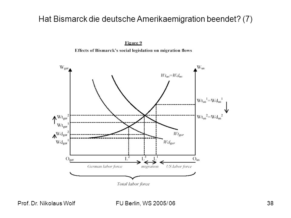 Hat Bismarck die deutsche Amerikaemigration beendet (7)