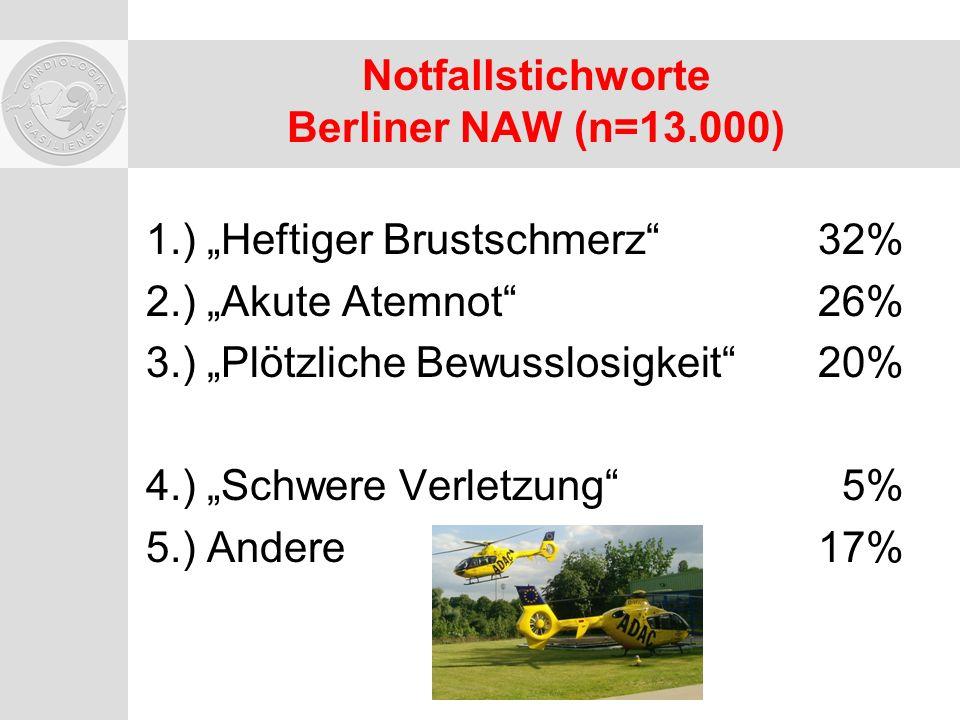 Notfallstichworte Berliner NAW (n=13.000)