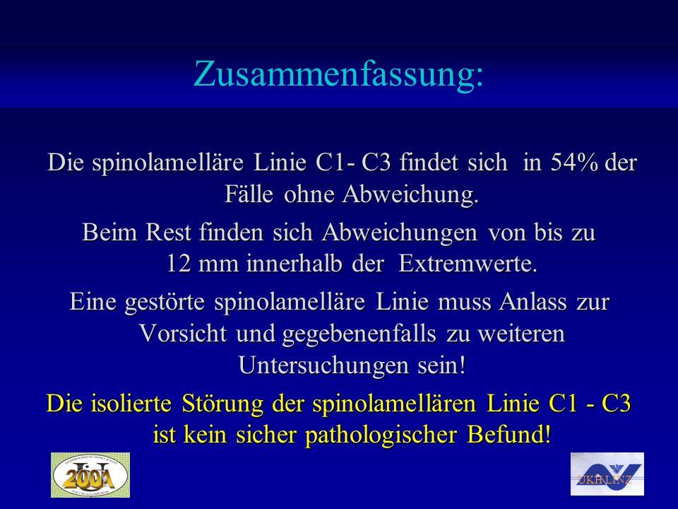 Zusammenfassung: Die spinolamelläre Linie C1- C3 findet sich in 54% der Fälle ohne Abweichung.