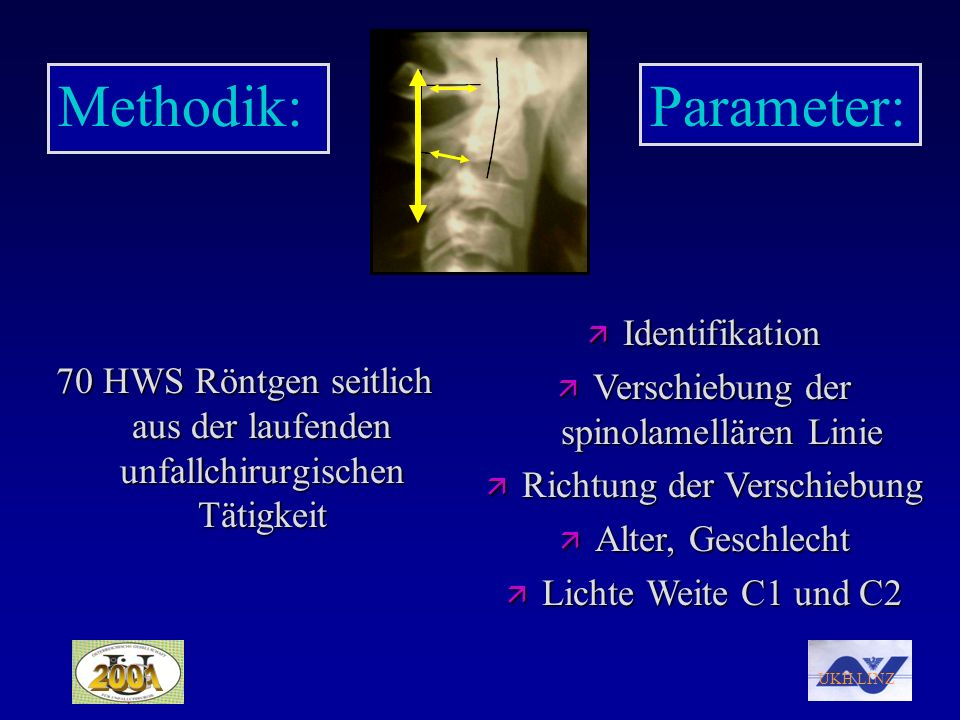Methodik: Parameter: Identifikation
