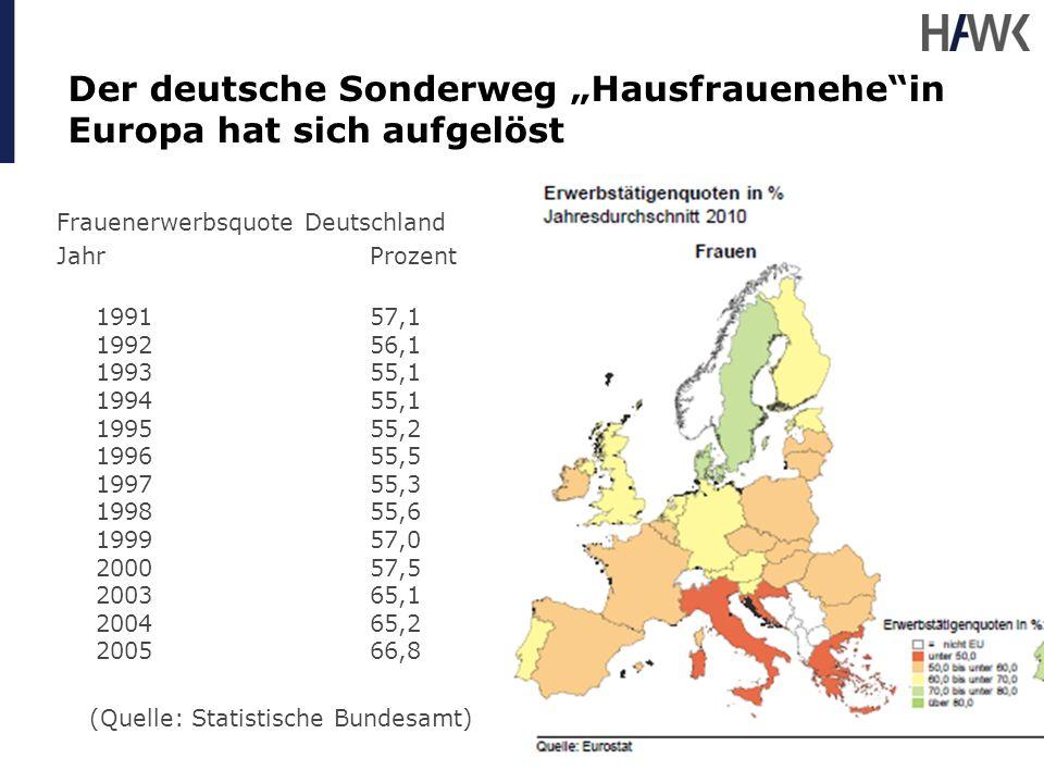 """Der deutsche Sonderweg """"Hausfrauenehe in Europa hat sich aufgelöst"""
