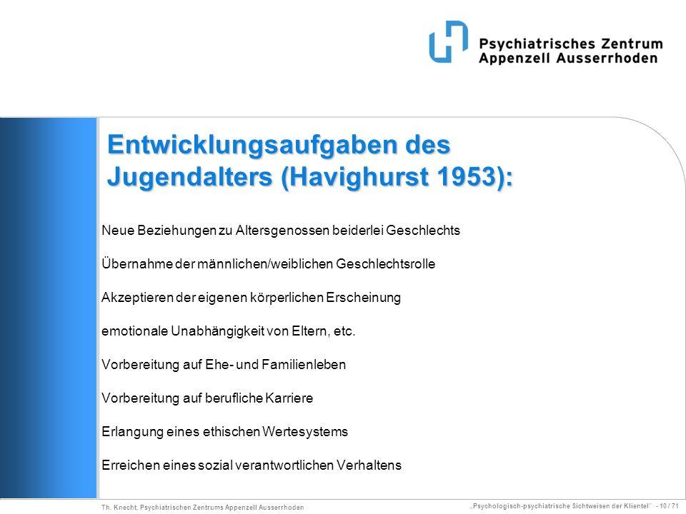 Entwicklungsaufgaben des Jugendalters (Havighurst 1953):