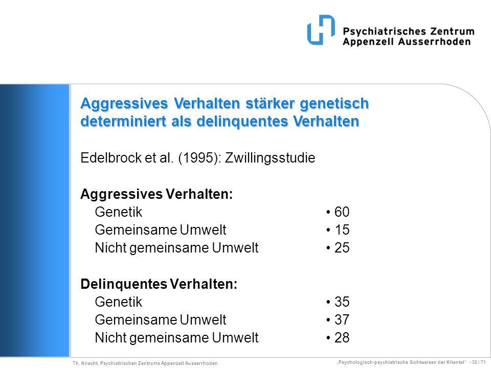 Aggressives Verhalten stärker genetisch determiniert als delinquentes Verhalten