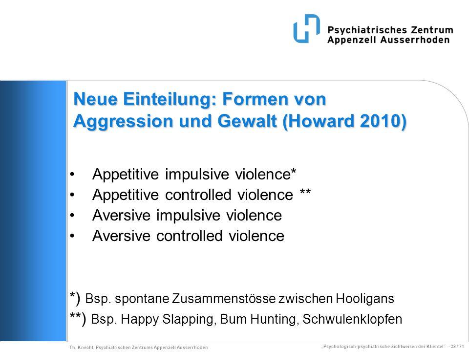 Neue Einteilung: Formen von Aggression und Gewalt (Howard 2010)