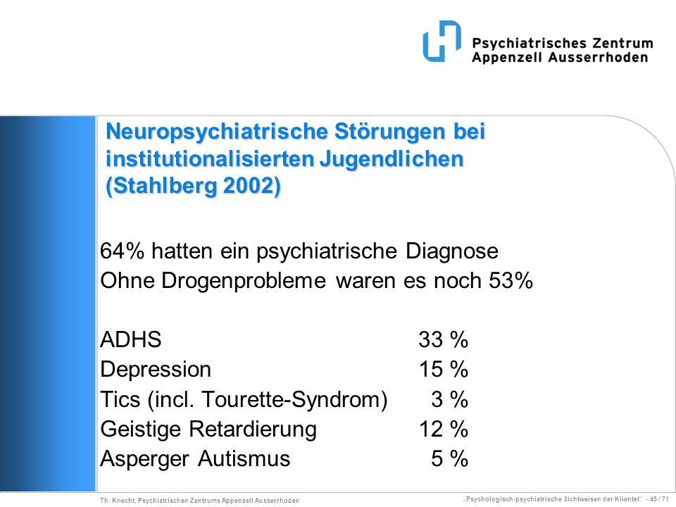 64% hatten ein psychiatrische Diagnose