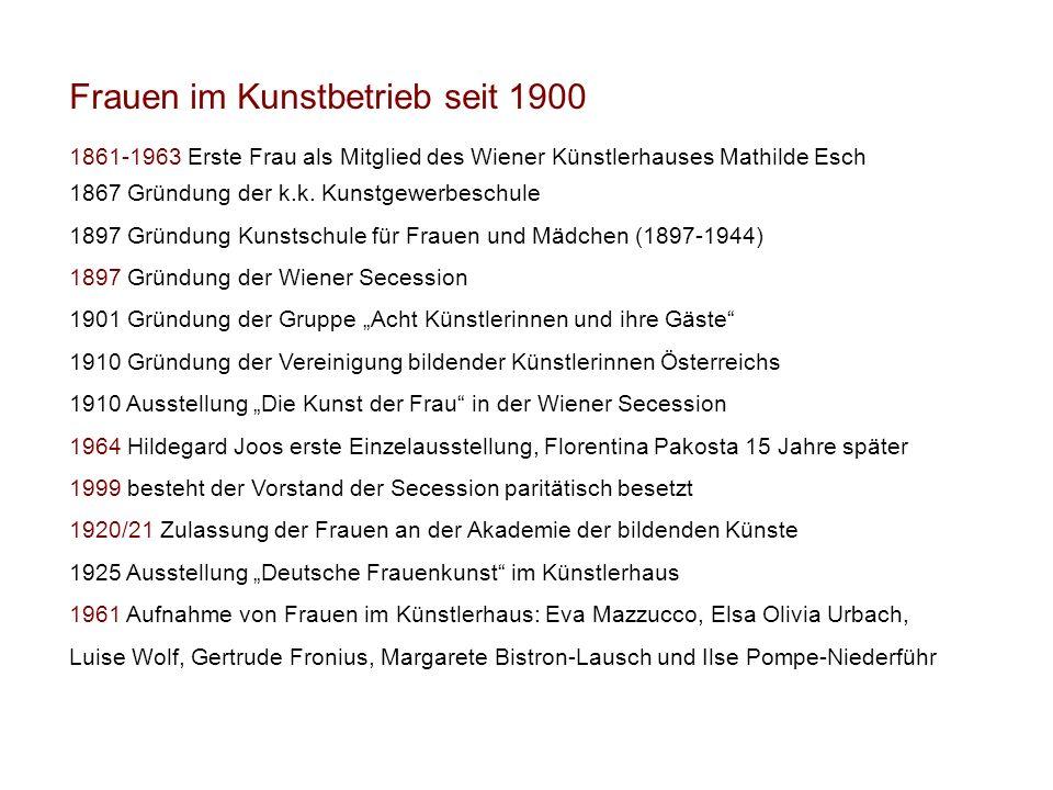 Frauen im Kunstbetrieb seit 1900