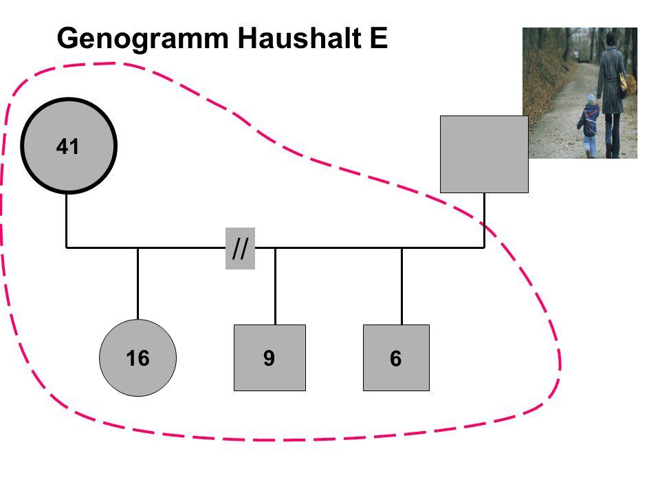 Genogramm Haushalt E 16 9 6 41 //