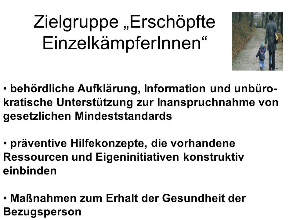 """Zielgruppe """"Erschöpfte EinzelkämpferInnen"""