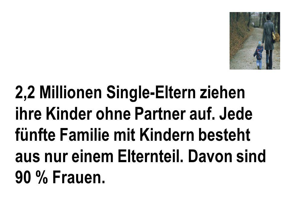 2,2 Millionen Single-Eltern ziehen ihre Kinder ohne Partner auf
