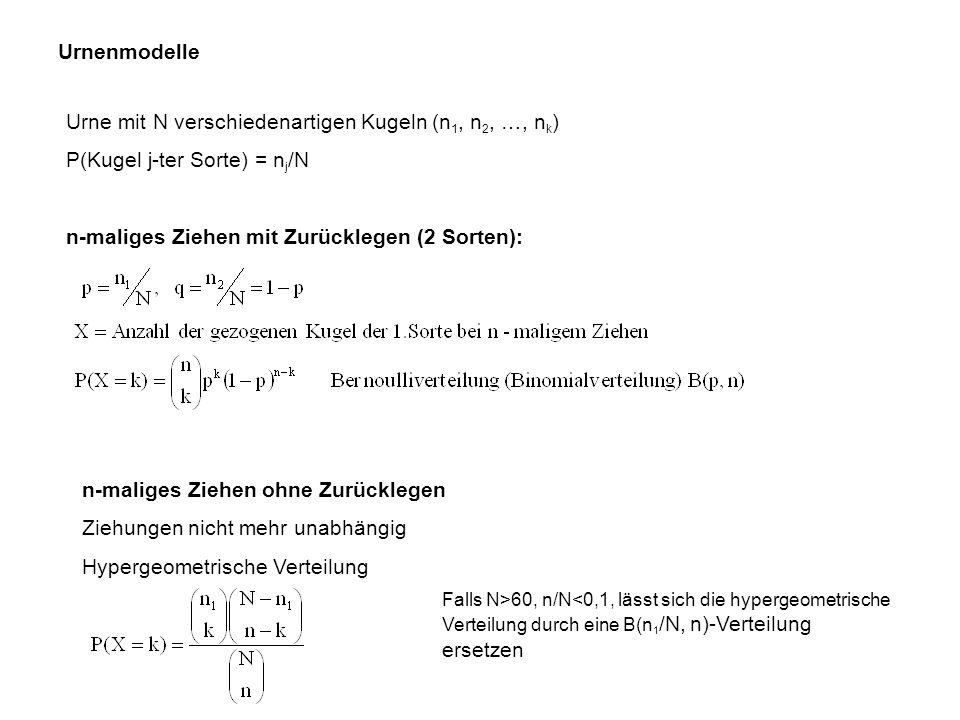 Urne mit N verschiedenartigen Kugeln (n1, n2, …, nk)