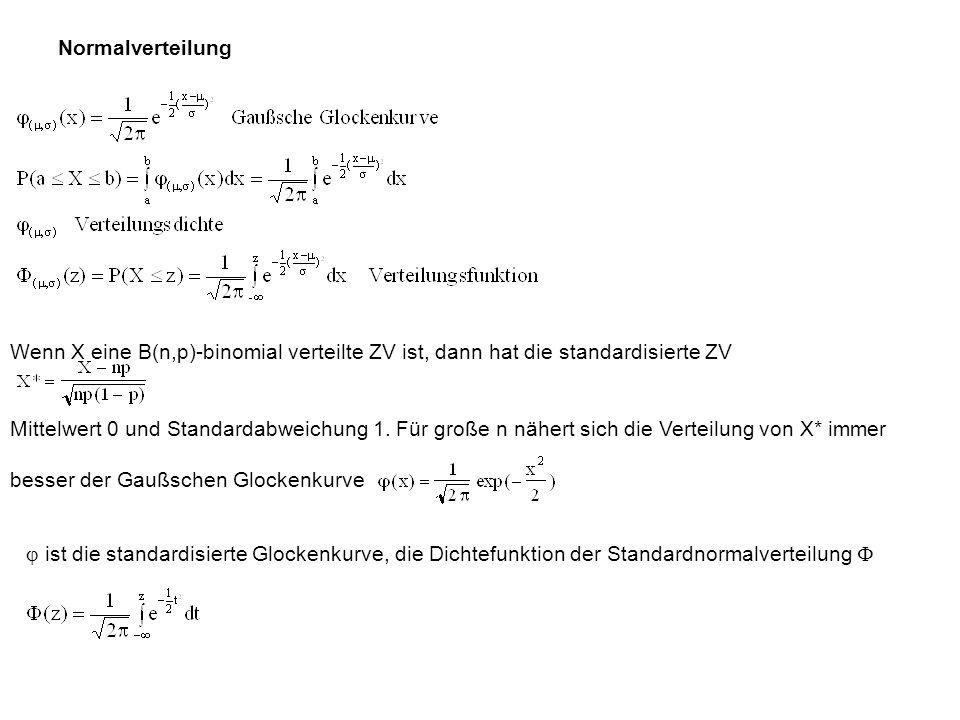 Normalverteilung Wenn X eine B(n,p)-binomial verteilte ZV ist, dann hat die standardisierte ZV.