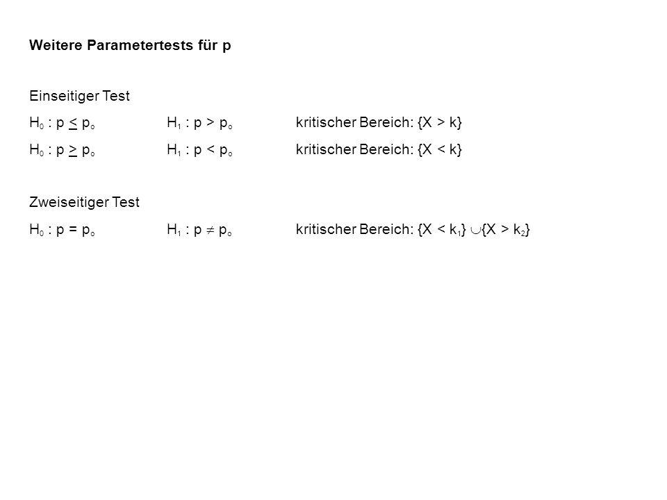 Weitere Parametertests für p
