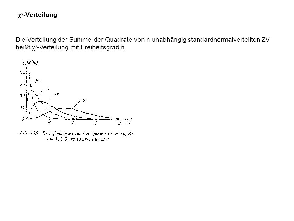 2-Verteilung Die Verteilung der Summe der Quadrate von n unabhängig standardnormalverteilten ZV heißt 2-Verteilung mit Freiheitsgrad n.