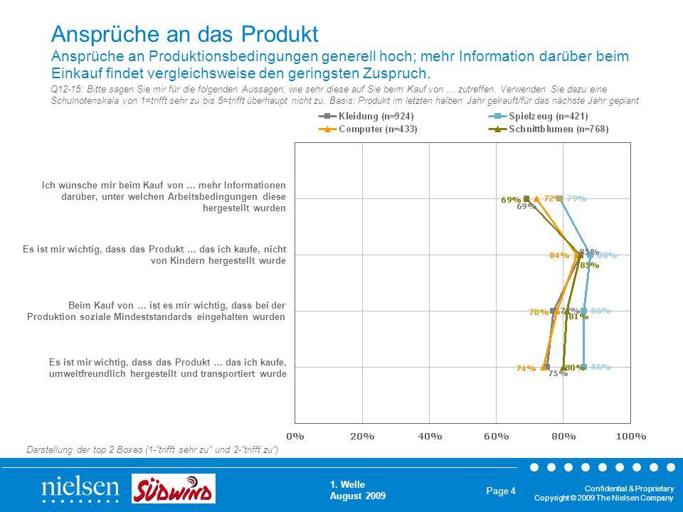 Ansprüche an das Produkt Ansprüche an Produktionsbedingungen generell hoch; mehr Information darüber beim Einkauf findet vergleichsweise den geringsten Zuspruch.