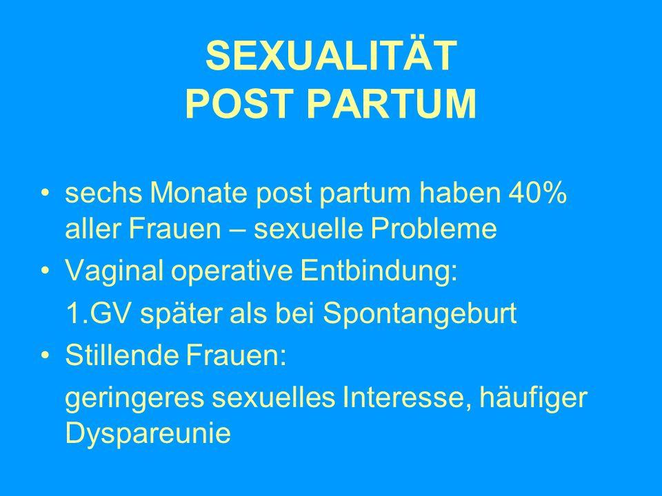 SEXUALITÄT POST PARTUM