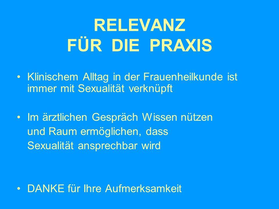 RELEVANZ FÜR DIE PRAXIS