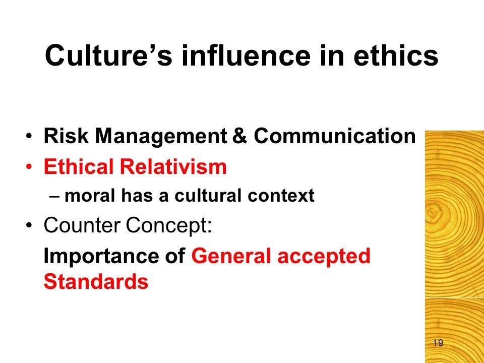 Profits and Ethics Integration of profits and ethics