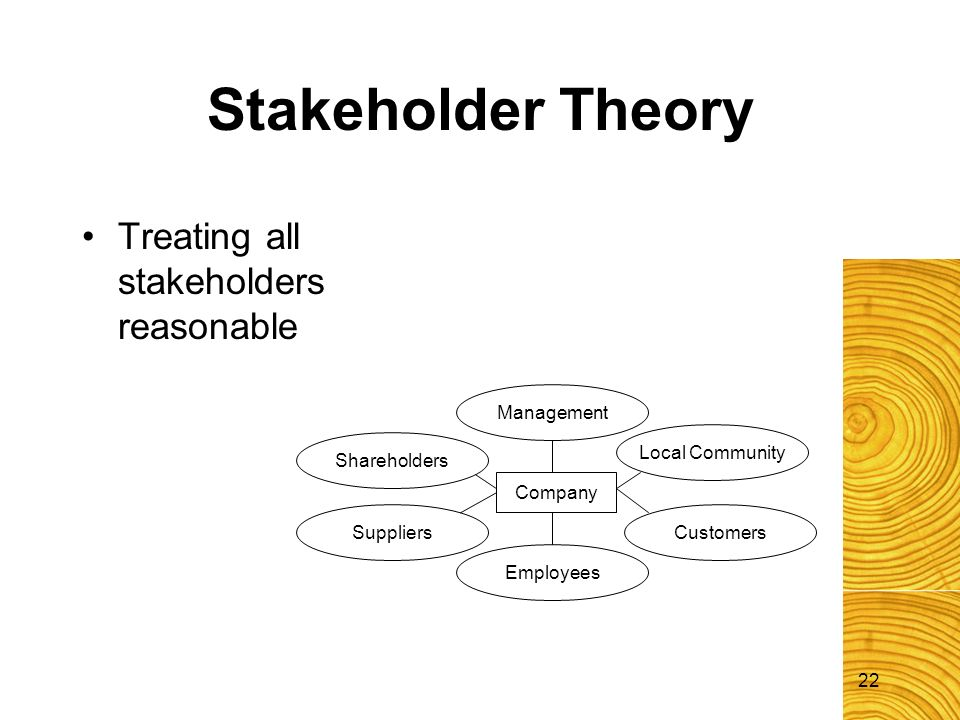 Dimensions of Responsibility Archie Carrol`s 4-part model