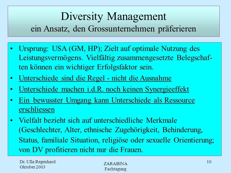 Diversity Management ein Ansatz, den Grossunternehmen präferieren