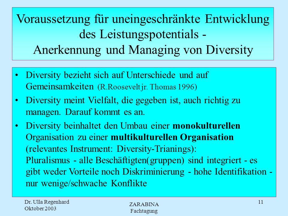 Voraussetzung für uneingeschränkte Entwicklung des Leistungspotentials - Anerkennung und Managing von Diversity