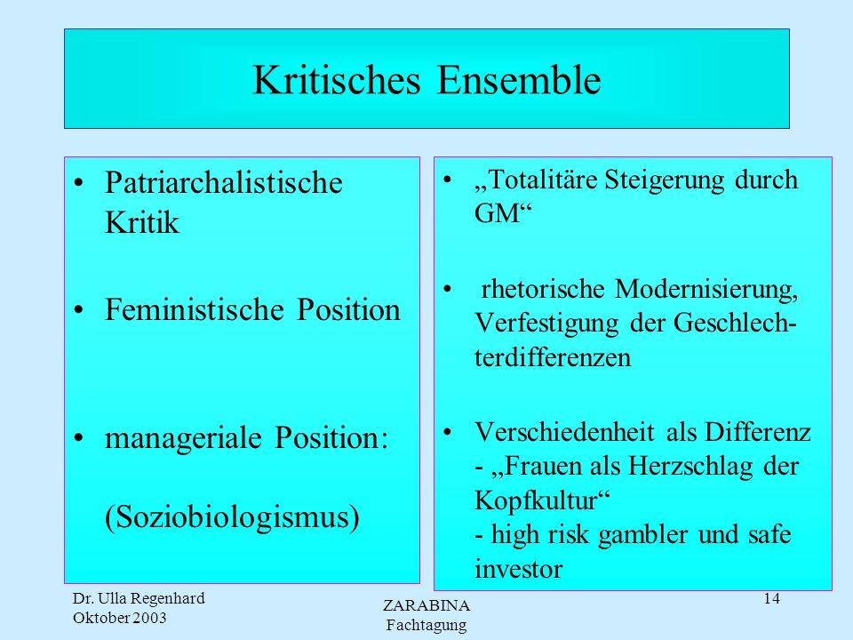 Kritisches Ensemble Patriarchalistische Kritik Feministische Position