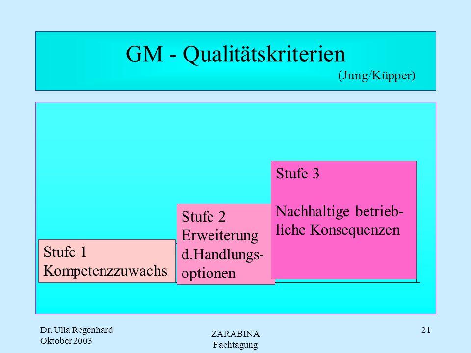 GM - Qualitätskriterien (Jung/Küpper)