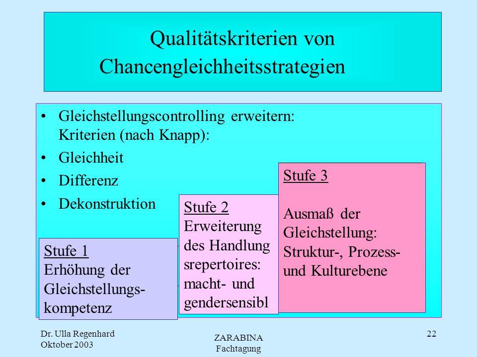Qualitätskriterien von Chancengleichheitsstrategien