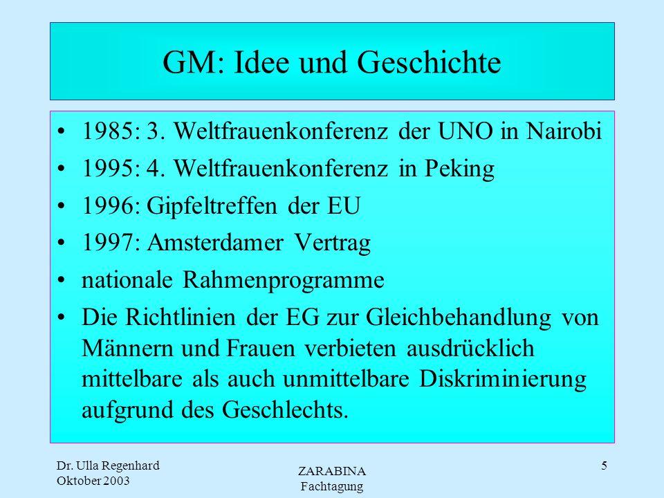 GM: Idee und Geschichte