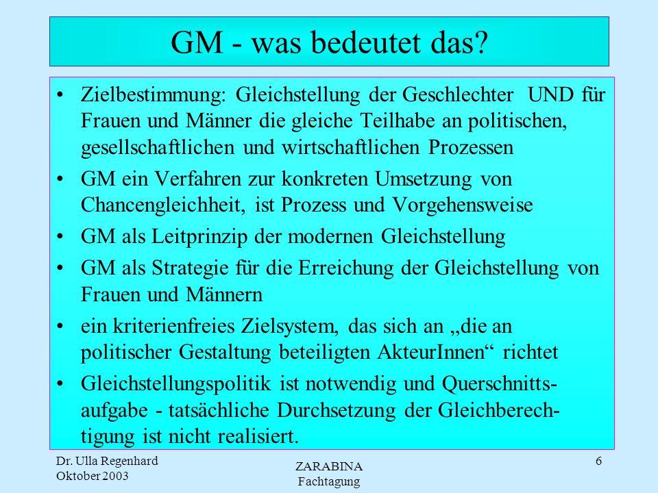 GM - was bedeutet das