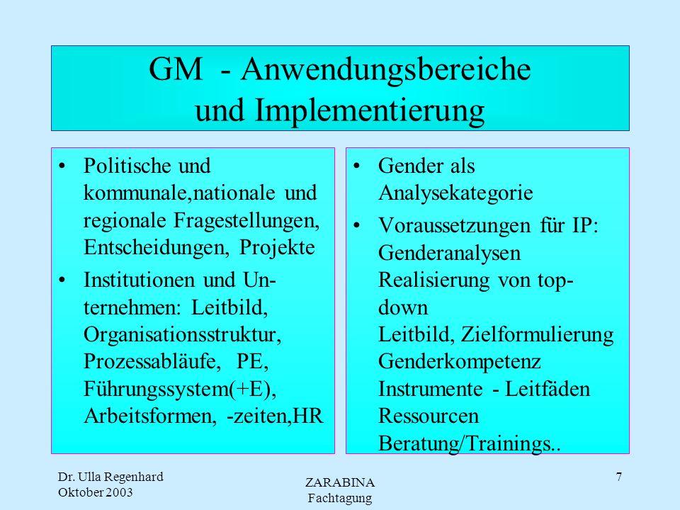 GM - Anwendungsbereiche und Implementierung