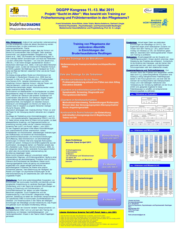 DGGPP Kongress 11.-13. Mai 2011 Projekt Sucht im Alter : Was bewirkt ein Training zur Früherkennung und Frühintervention in den Pflegeteams